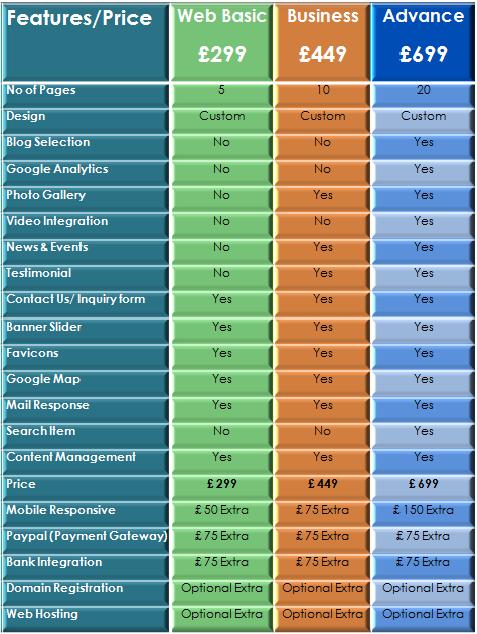 Web Development, eCommerce, Software Development, Apps ...